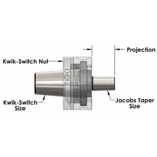 2 Jacobs Taper Adapter with Kwik-Switch 100 Shank