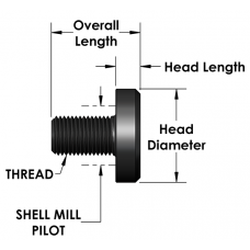 Shell Mill Screw